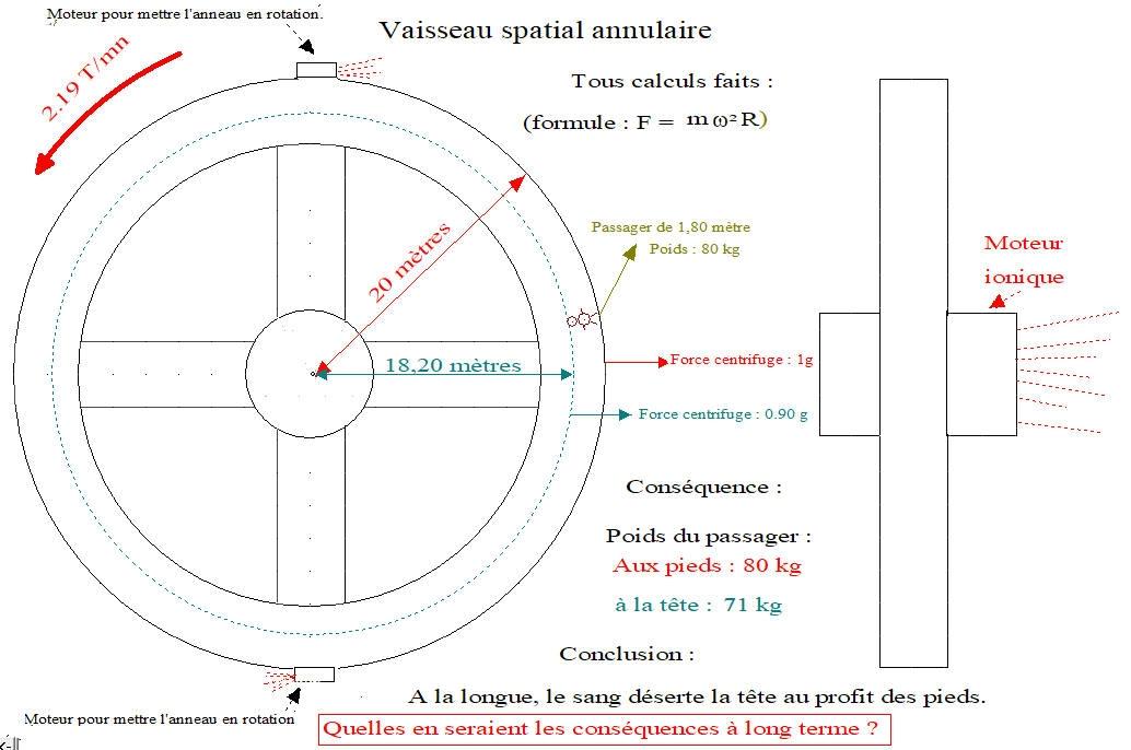 A propos d'un voyage vers Mars. 15216191151402982247
