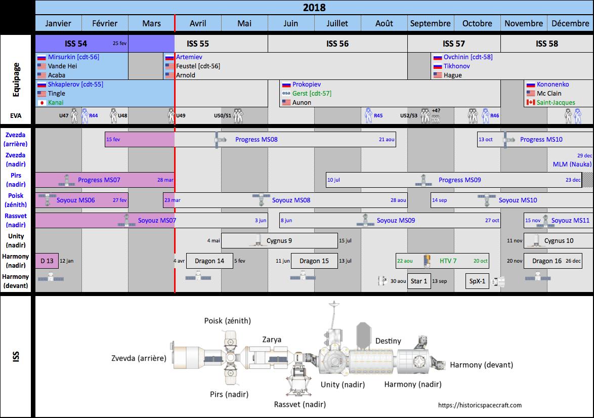 ISS : événements à venir - Page 20 15223565831555098