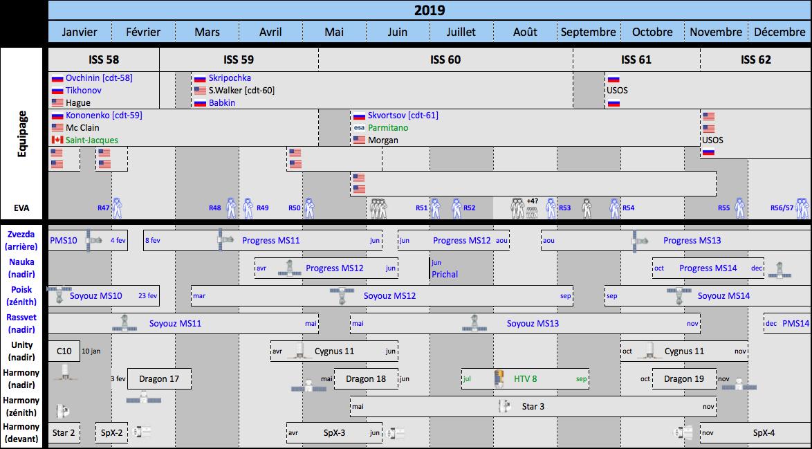 ISS : événements à venir - Page 20 1522356732320349133